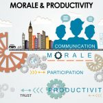 Improving Morale and Productivity in Multicultural Organizations