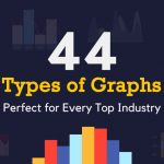 44 Types of Graphs Perfect for Every Top Industry