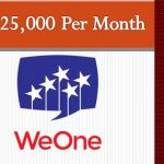 Weone App: Review