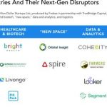 5 Major Industries And Their Next-Gen Disrup