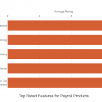 What Real Users Love About Their Payroll Department Tools