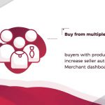 40% Offer Multi Vendor Marketplace Platform to Buy & Sell products