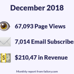 67,093 Page Views, 7,014 Email Subscribers and $210,47