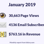 30,663 Page Views, 4136 Email Subscribers and $763.16