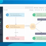 Visible Marketing Automation with Journey Builder