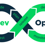 Top 49 Must Have DevOps tools for 2021
